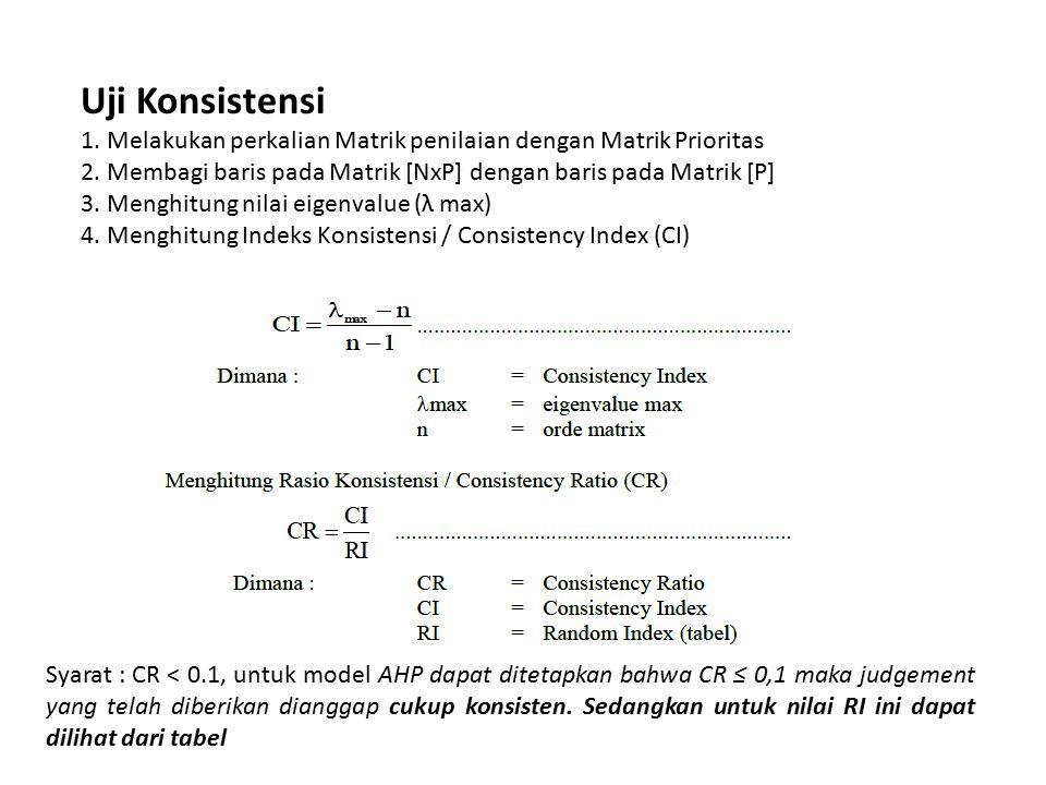 Uji Konsistensi 1. Melakukan perkalian Matrik penilaian dengan Matrik Prioritas. 2. Membagi baris pada Matrik [NxP] dengan baris pada Matrik [P]